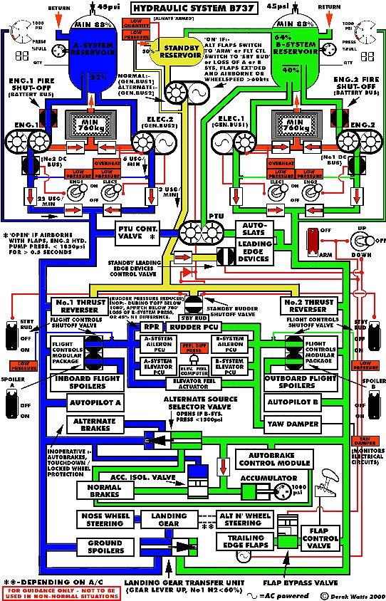 saturn sl front suspension diagram  saturn  free engine