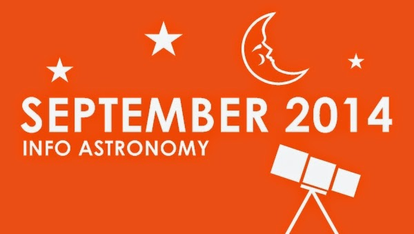 Wajib Lihat! Inilah Daftar Peristiwa Astronomi September 2014
