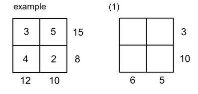 Resourceaholic: 5 Maths Gems #20