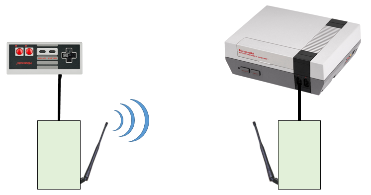 how to make wireless controller work with xim4
