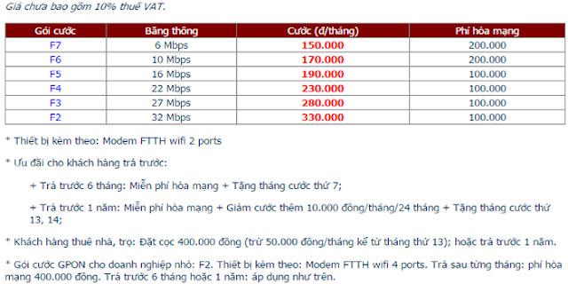 Đăng Ký Lắp Đặt Wifi FPT Thị Xã Từ Sơn 1