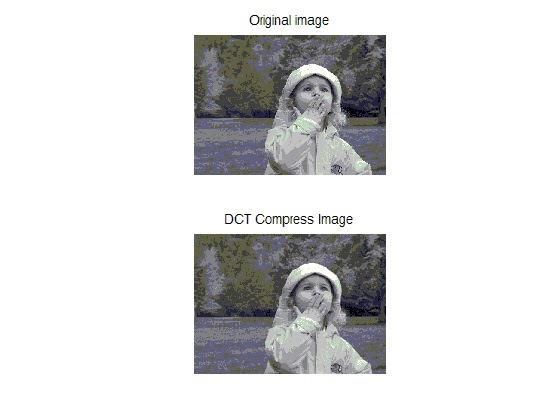 image compression using dct thesis