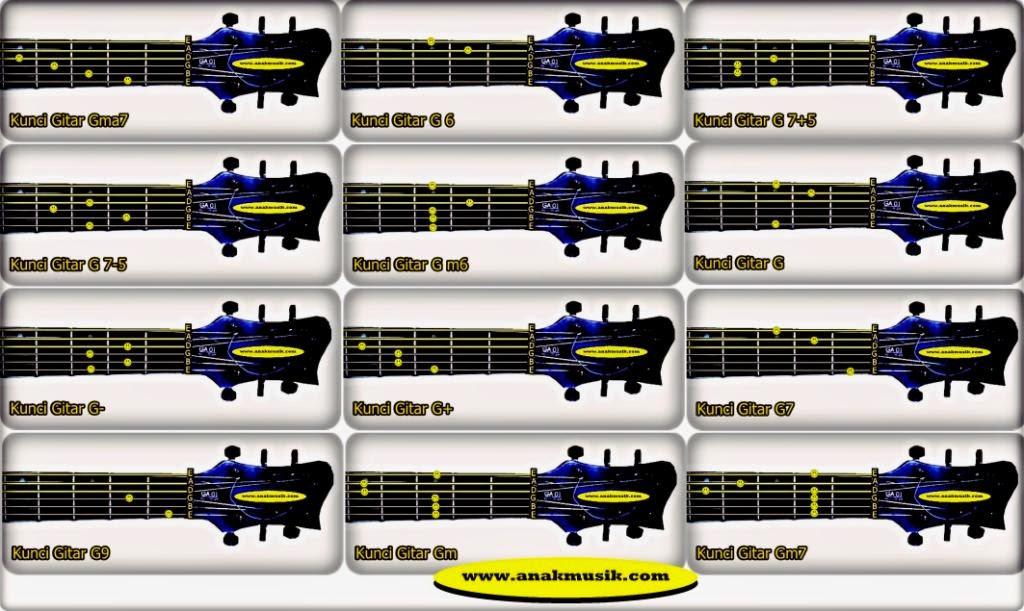 Chord Semua Baik | apexwallpapers.com