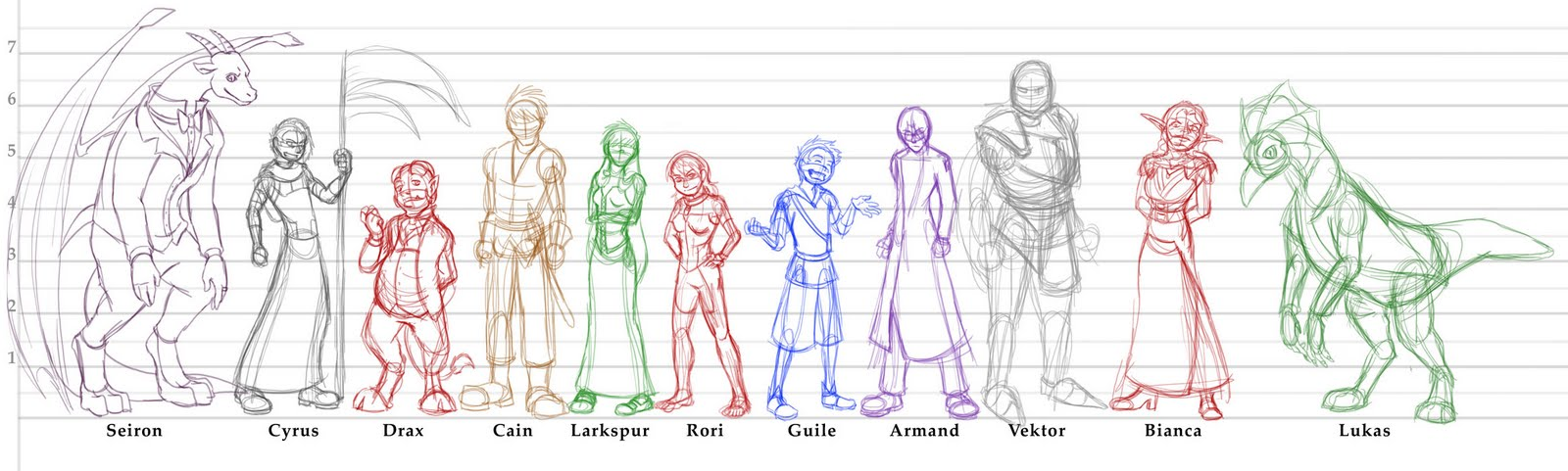 Human Height Chart Comparison Height Comparison Chart