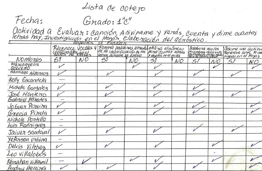 Instrumento de evaluación Lista de cotejo