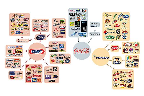 1000 empresas mas grandes de colombia: