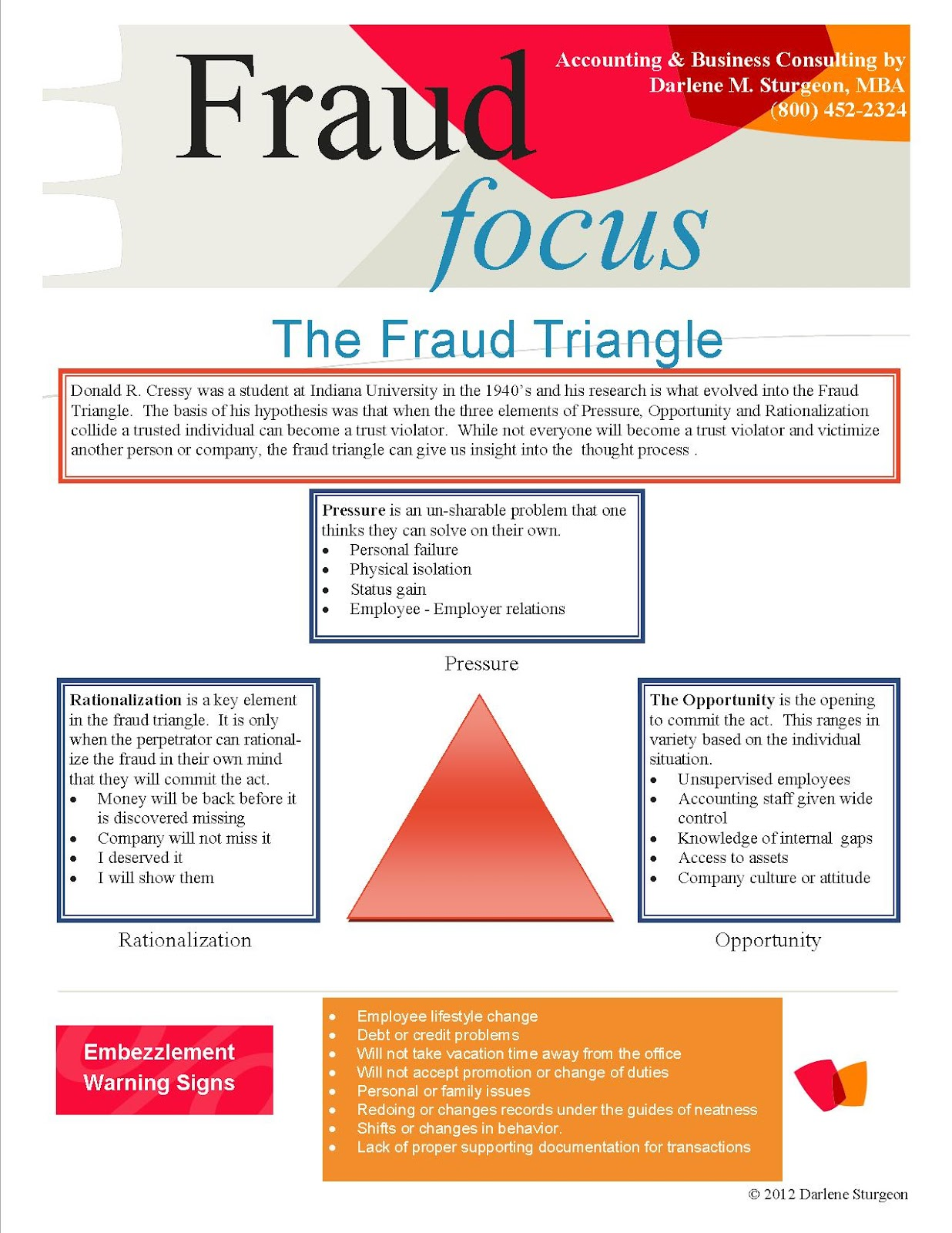 evaluate this case using the three elements of the fraud triangle Using, training and implementing pas 96:2014 which comprise the three points of the so-called fraud triangle • how to assess and evaluate the progress of.