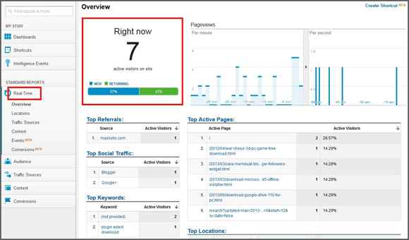 Reat-Time Google Analytics