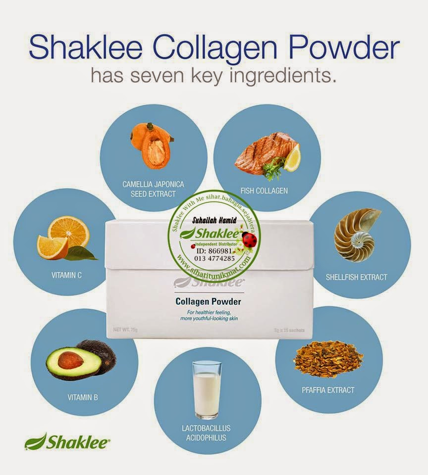 kandungan bahan shaklee collagen powder