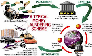 China underground bank, banking ring, Money Laundering