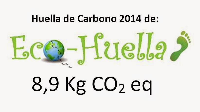 Huella de Carbono de una página web
