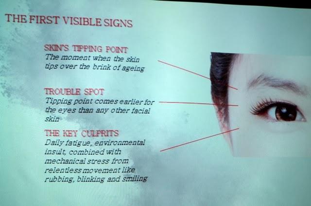 visible signs of dark circles