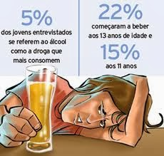 Como curar o alcoolismo durante 57 anos