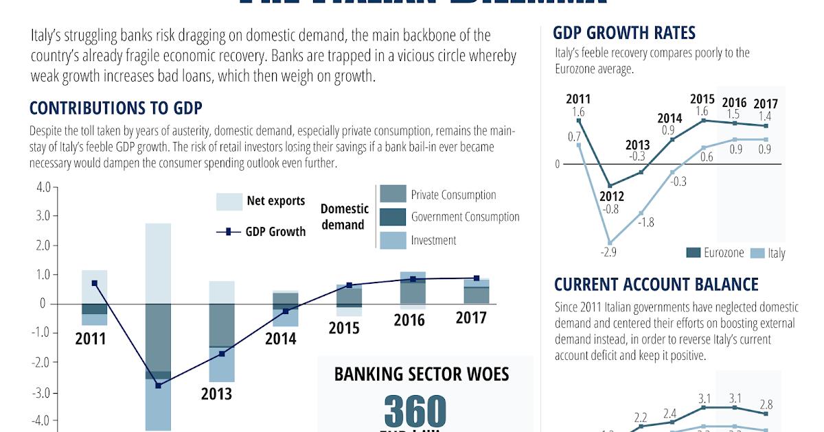 economic risk investopedia