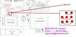 nokia 6233 insert sim card