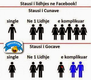 HUMOR: Statusi i Facebook