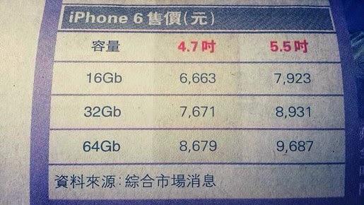 Lộ giá bán iPhone 6