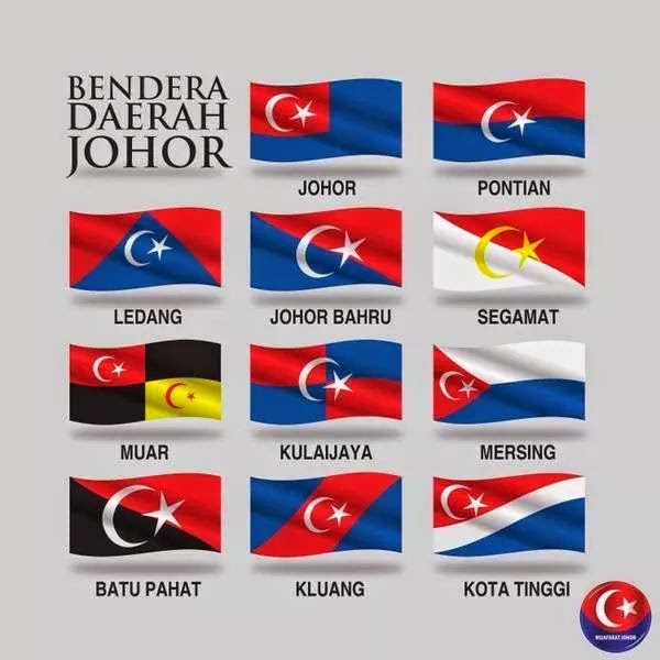 Bendera Daerah Johor