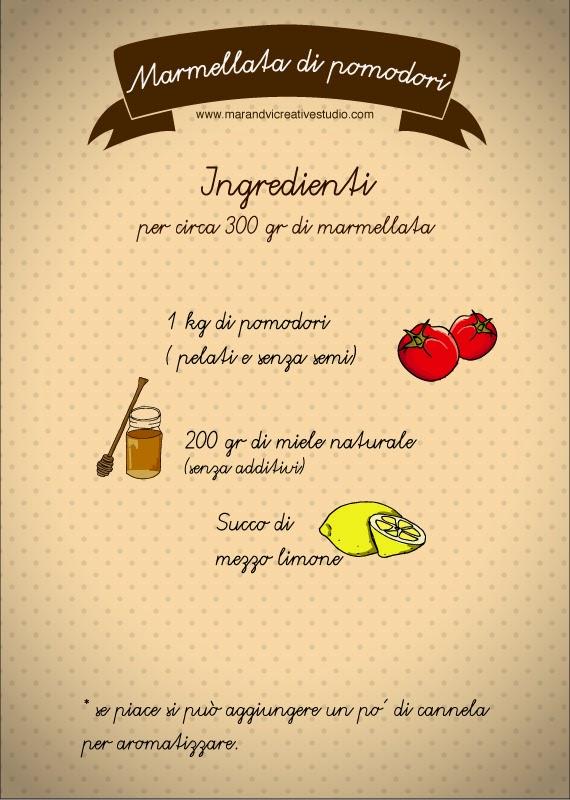 Marmellata di pomodori con miele