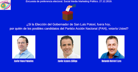 ENCUESTA DE PREFERENCIA ELECTORAL 2021