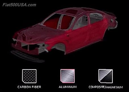Alfa Giulia Quadrifoglio Body Material