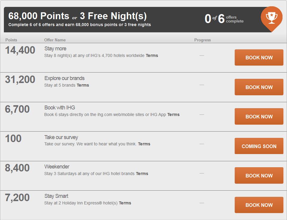 zadania Into The Nights IHG Big Win - Rafal