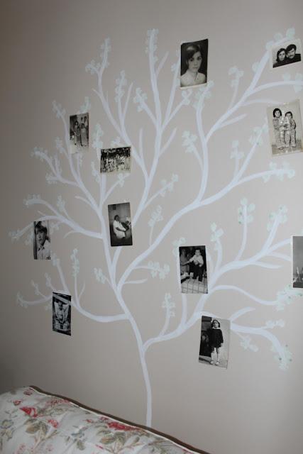 Tatlı Cuma Soy Ağacı