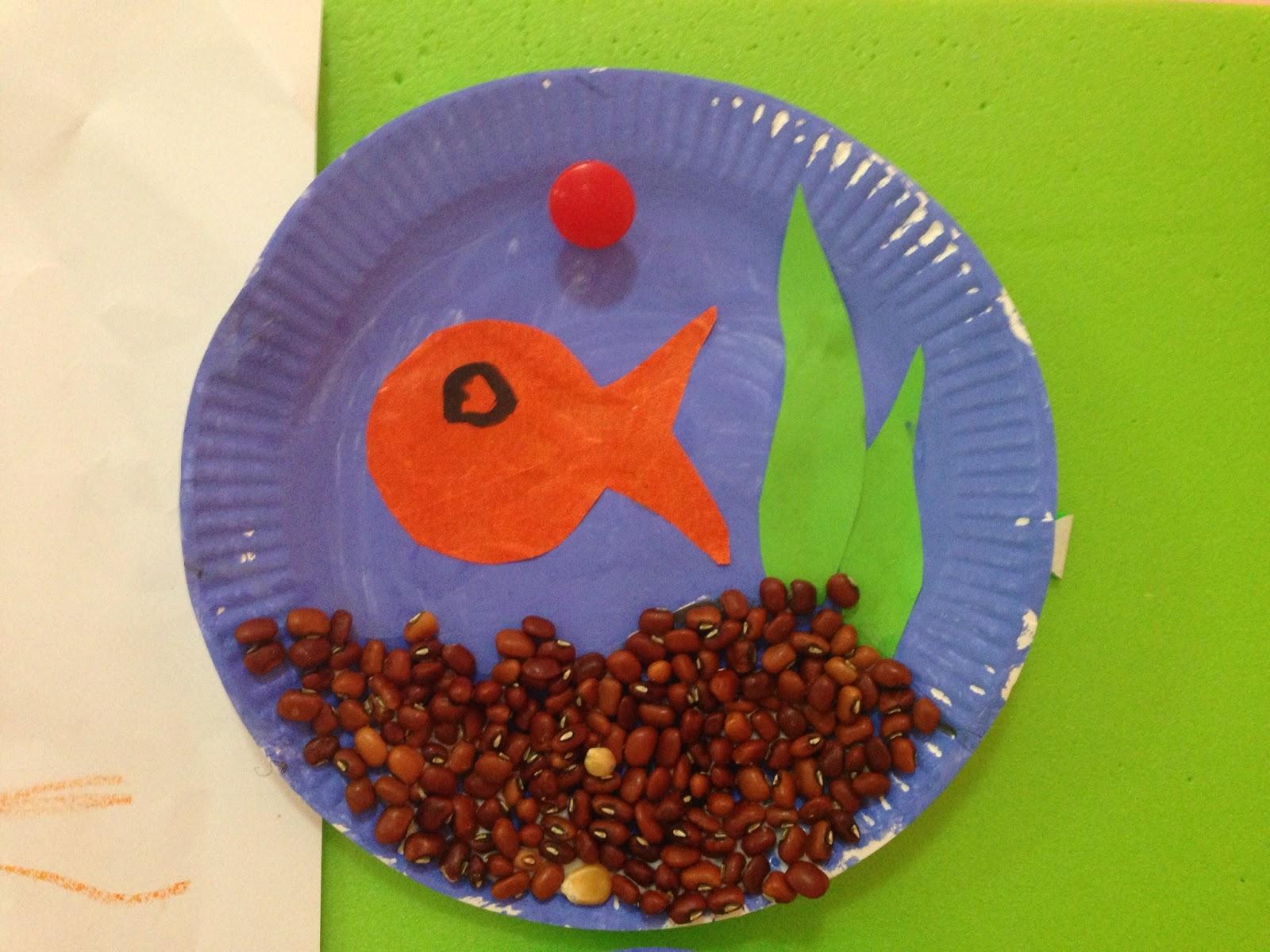 teacher weena: Fish In A Bowl