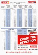 TABLA SALARIAL 2014-15