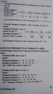 Buku Murah Grosir Cv Sufijaya Semarang Diskon Nego