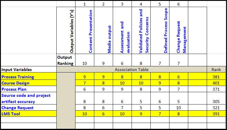 yx diagram six sigma  diagrams  auto parts catalog and diagram
