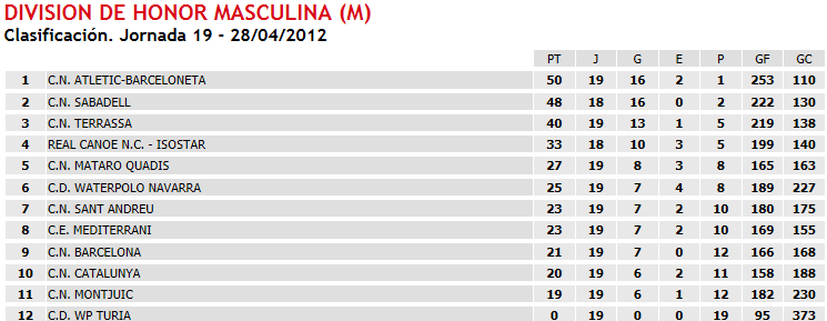 Image Result For Atletic Vs Barcelona