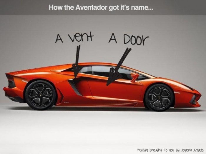 How To Name A Car - How The Aventador Got It's Name
