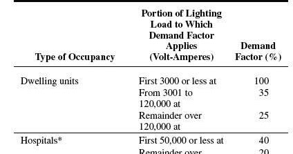 Non dwelling buildings load calculations part four for Electric motor heat load calculation