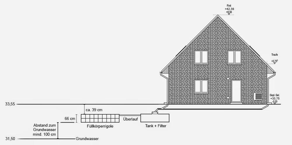 bautagebuch von nina und dirk regenwasserversickerung. Black Bedroom Furniture Sets. Home Design Ideas