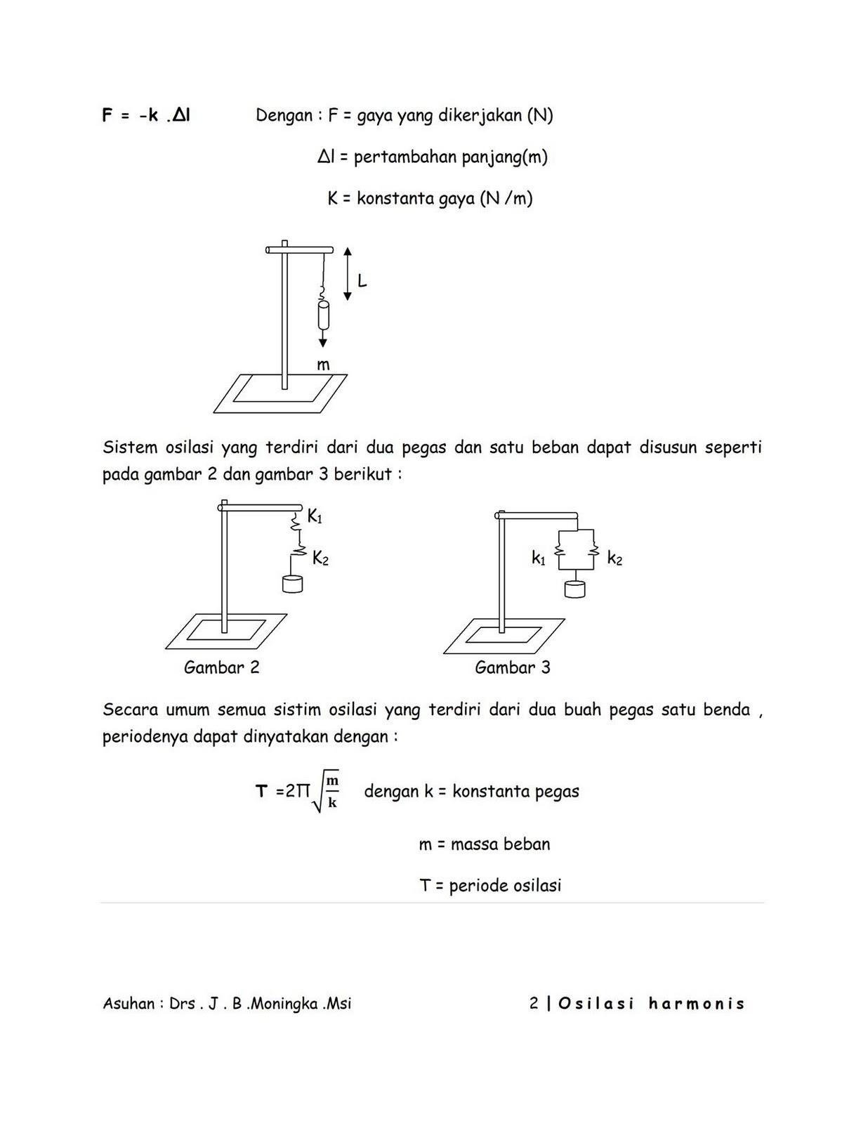 Fisika Itu Menyenangkan Contoh Laporan Hasil Praktikum Osilasi Harmonik Fisika Dasar I