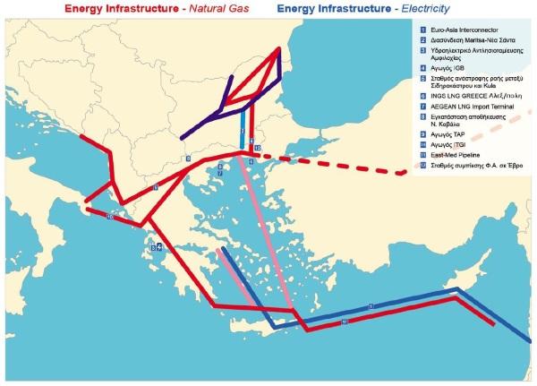 Το μέλλον του Ελληνισμού - Energy infrastucture - Natural Gas.