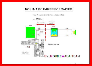 Trik Jumper Audio / Ring Nokia 1100