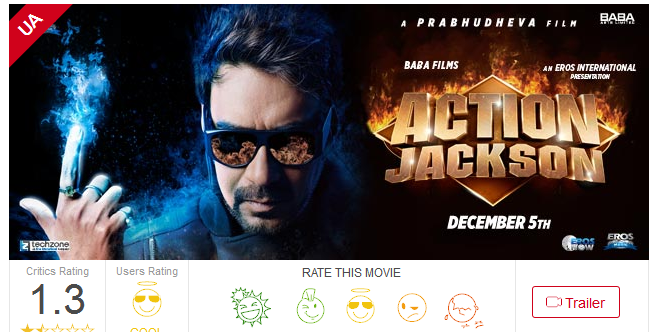 Action Jackson (2014) Full Hindi Movie Watch Online DVDscr / Download HD