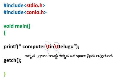 computer in telugu horizontal tab