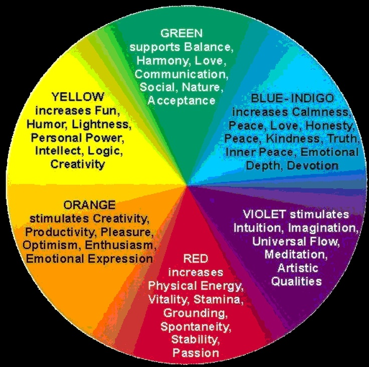 Moods Colors color healing – chromo therapy – kea0