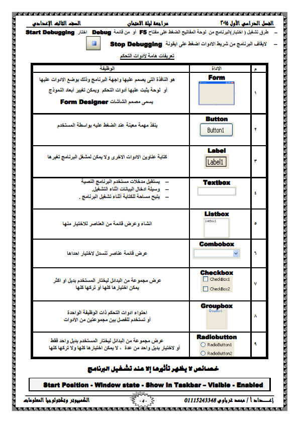 المراجعة النهائية الكمبيوتر للصف الثالث الاعدادى الترم الاول صفحة لاغير