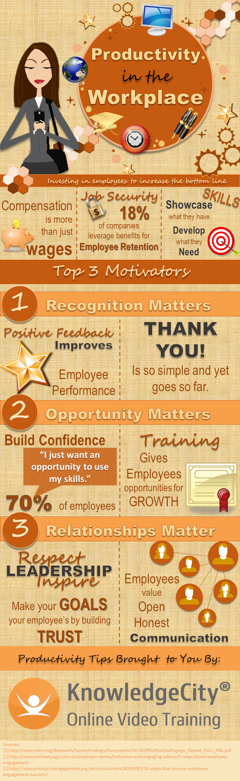 how does training and development improve employee motivation increase productivity and increase ret 6 effective ways to enhance workplace productivity  that significantly increase productivity in a workplace  hardware and software solutions that can improve employee productivity.