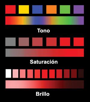 Proyecto firefly el lenguaje de los colores - Tonos de colores ...