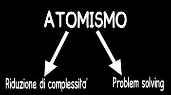atomismo riduzione complessità problem solving