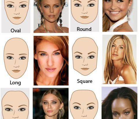 Как по типу лица подобрать макияж по типу лица фото