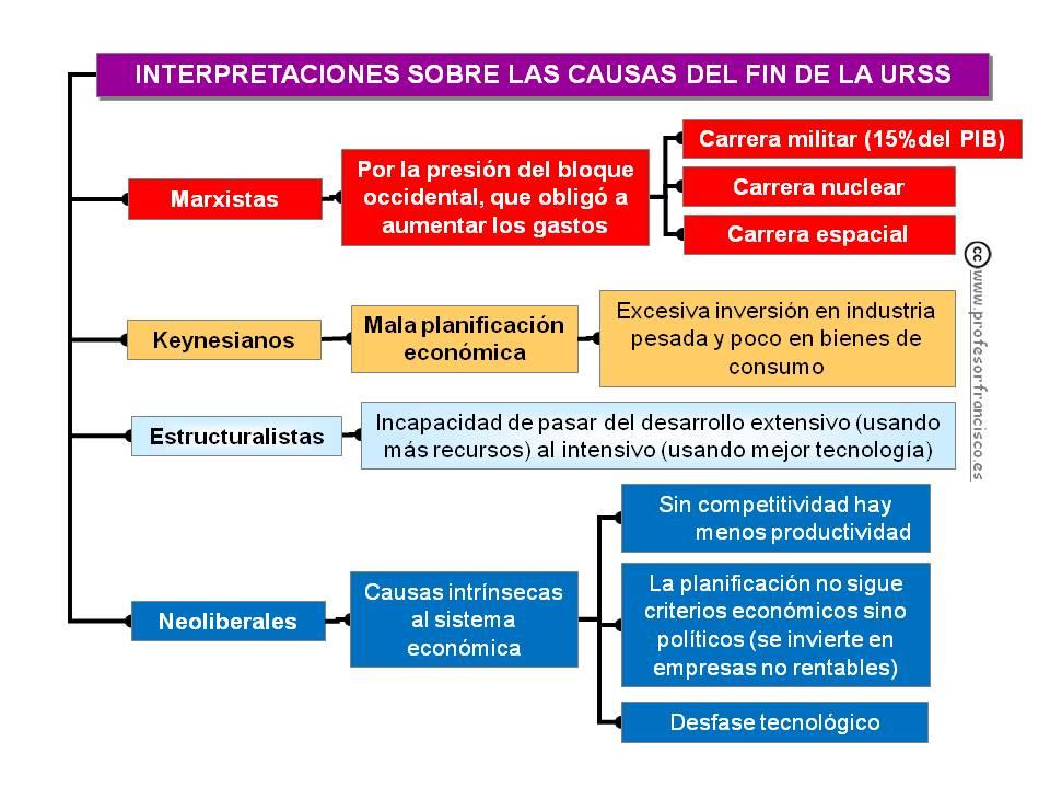 identificar acontecimientos mas relevantes historia chile: