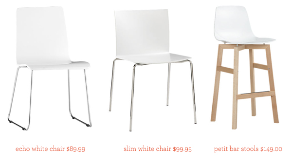 I Really Liked All Three Of These Chairs, But I Preferred The Legs On The  Echo White Chair. The Petit Bar Stool Has Those Wooden Legs, But Theyu0027re  Stools So ...