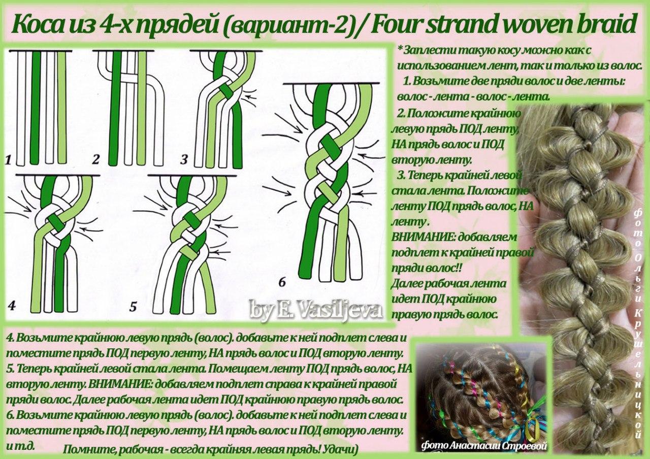 Коса из 6 прядей : Схема плетения. Фото 90
