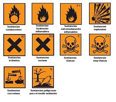 hoja de seguridad de la fenolftaleina: